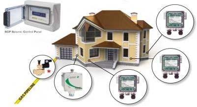 Комплект SISMA BUILDING с SDK21